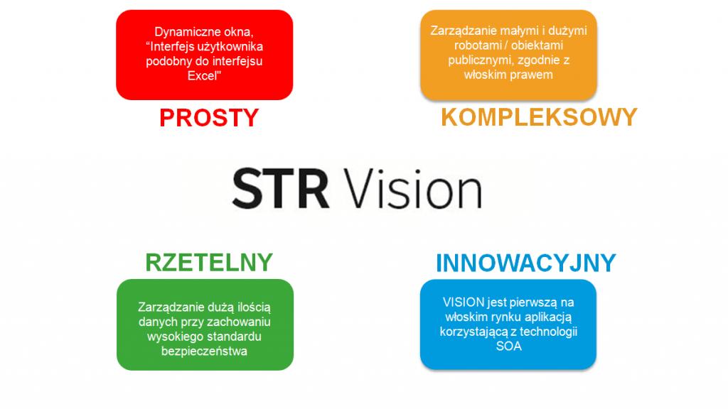 str vision oprogramowanie do kosztorysowania