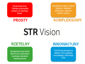 str vision oprogramowanie